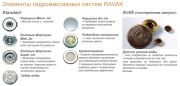 Ravak Activ Plus Hydro Antik (бронза) гидромассажная система